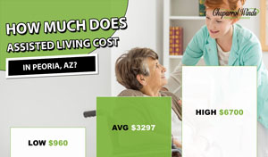 How Much Does Assisted Living Cost In Peoria, AZ?