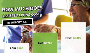 How Much Does Assisted Living Cost In Sun City, AZ?
