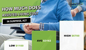 How Much Does Assisted Living Cost In Surprise, AZ?
