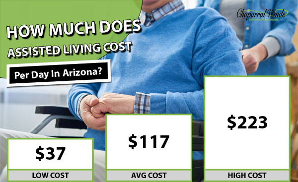 Assisted Living Cost Per Day Arizona