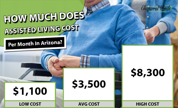 Assisted Living Cost Per Month Arizona