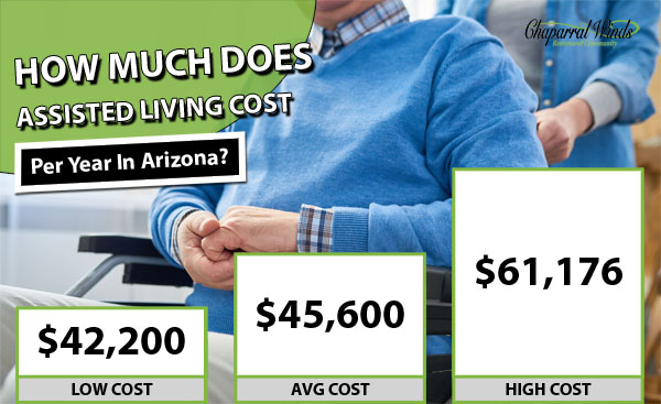 Assisted Living Cost Per Year Arizona