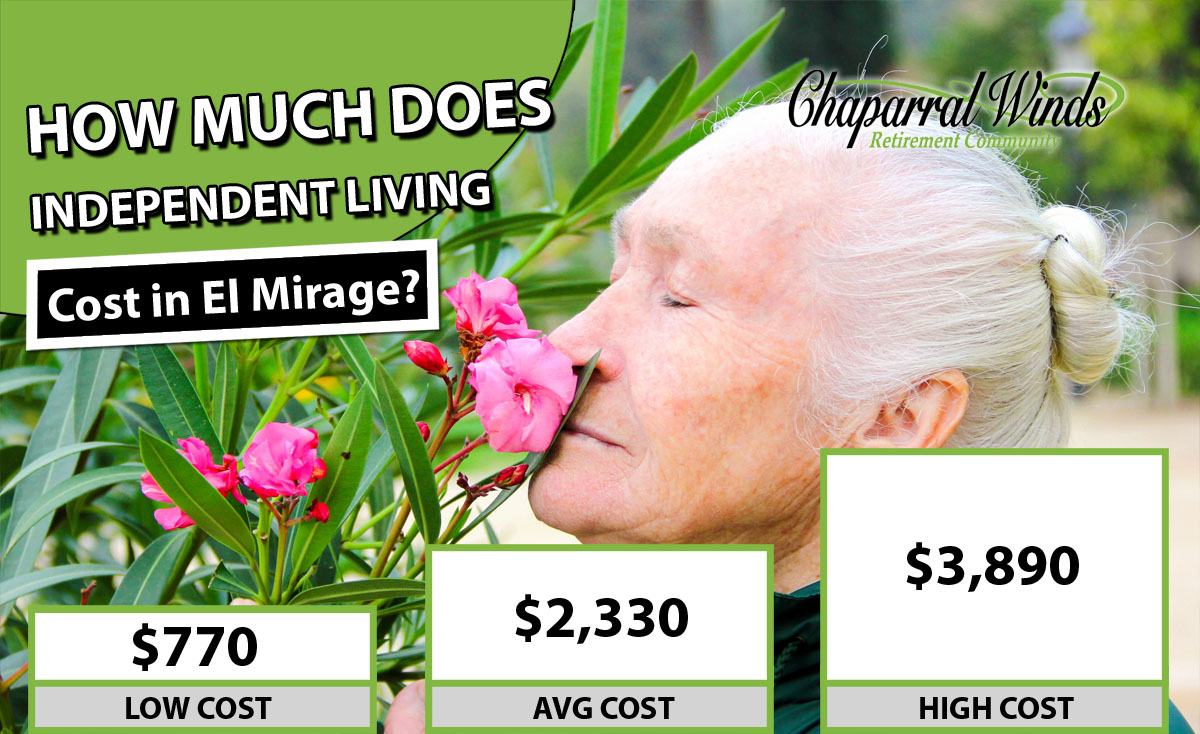 How Much Does Independent Living Cost in El Mirage AZ?