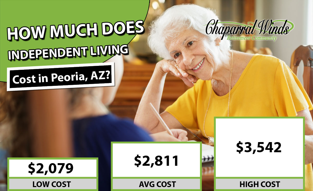 How Much Does Independent Living Cost Peoria, AZ?