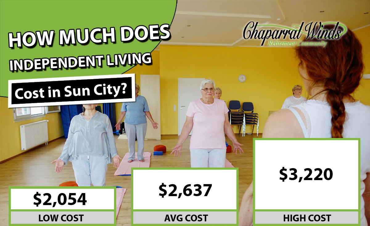 How Much Does Independent Living Cost in Sun City, AZ