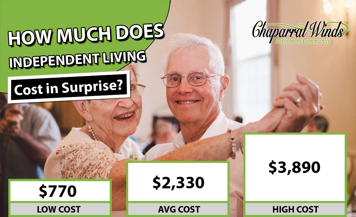 How Much Does Independent Living Cost in Surprise?e
